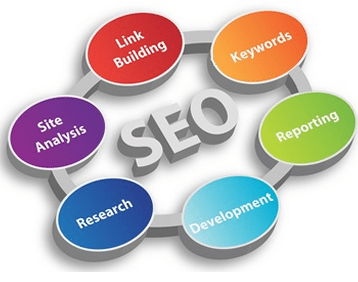 Neighborhood SEO services for surveying search agencies work
