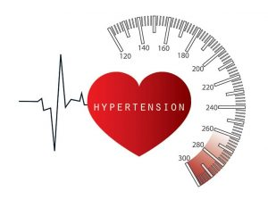 Superb factors of Natural Hypertension Treatments